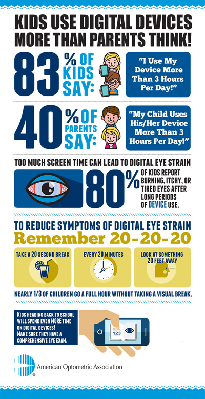 Children's digital device usage infographic