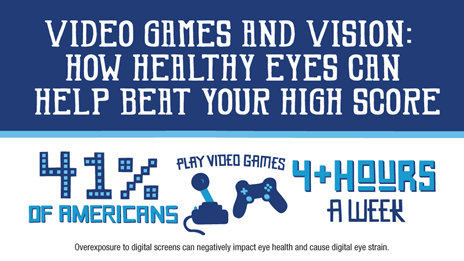 Digital Eye Strain Infographic
